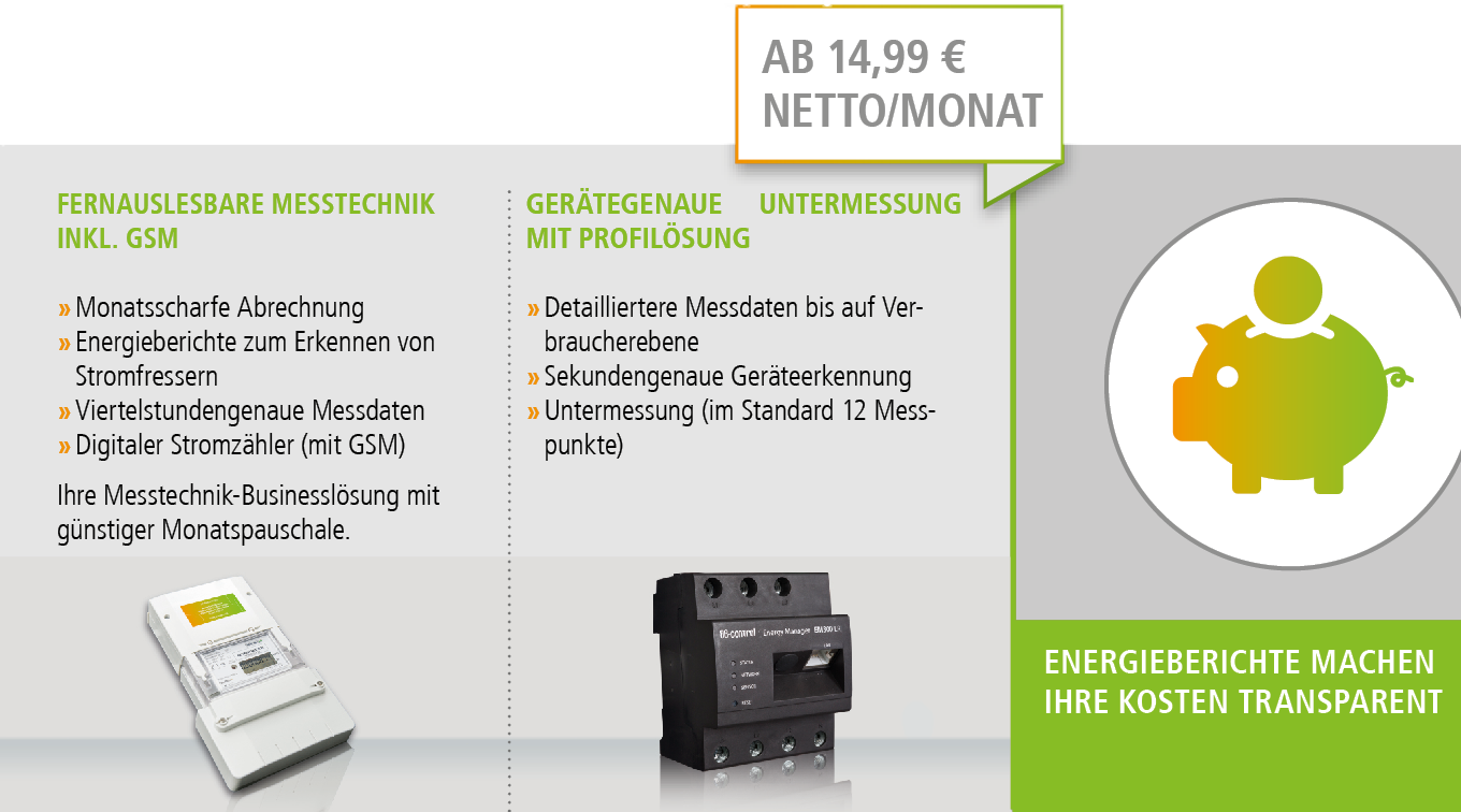 Messsytem Businesslösung (Smart Meter inkl. GSM)